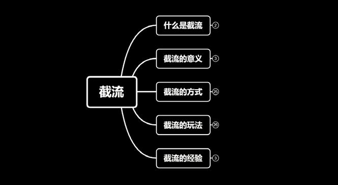 %title缩略图
